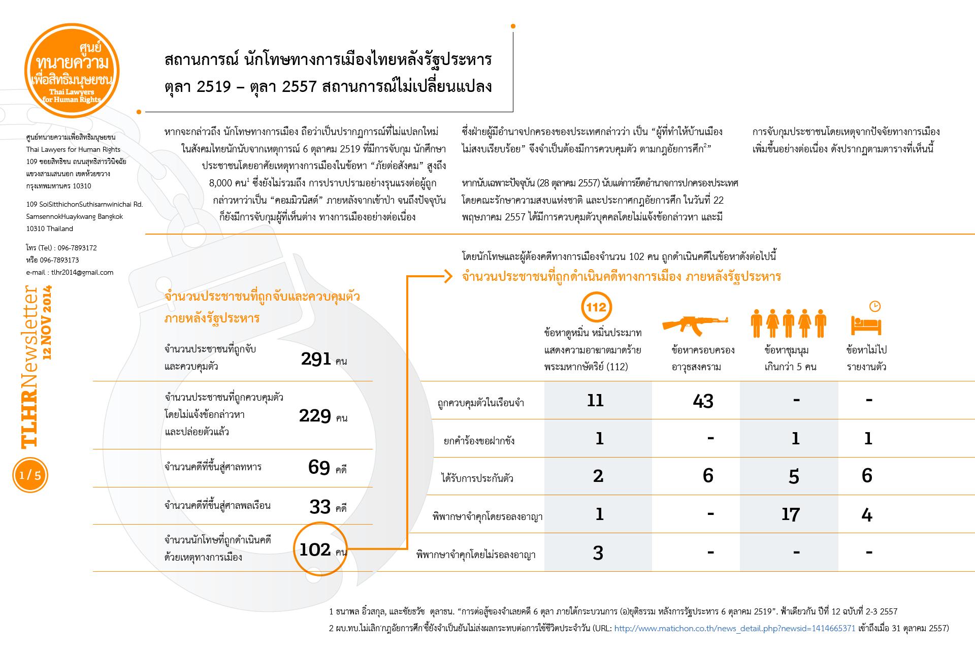 """สถานการณ์นักโทษการเมืองไทย """"ตุลา 19 – ตุลา 57"""" สถานการณ์ไม่เปลี่ยนแปลง"""