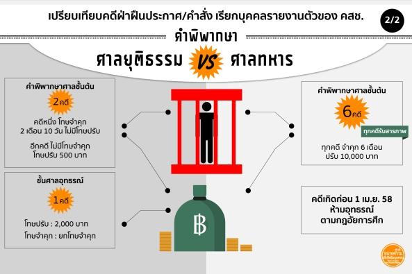 TLHR-Infographic2