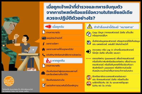 TLHR-Infographic-1