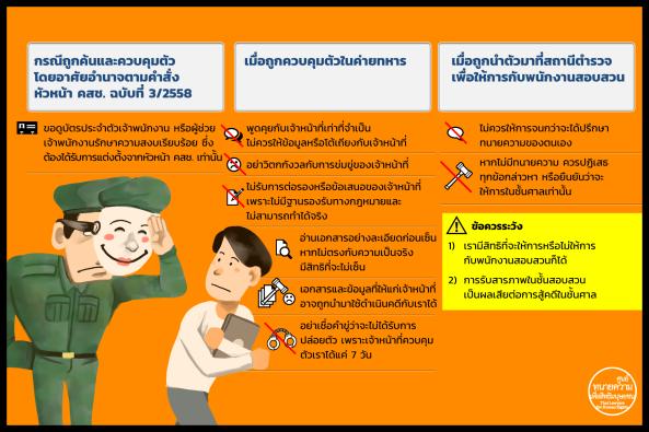 TLHR-Infographic-2
